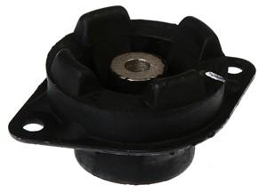 Lagring, girmekanisme, Høyre eller venstre, Høyre, Venstre