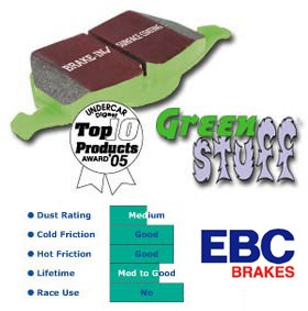 Brake pads GREENSTUFF, Front