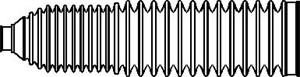 Belg, styring, Høyre eller venstre, Høyre, Venstre