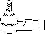 Styreledd (ytre), Ytre, Foran, høyre eller venstre