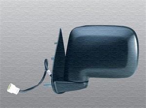 Sidospegel, Vänster