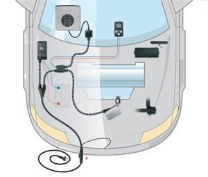 kabelesett, kupévarmer (motorvarmersystem)