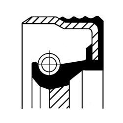 Oljepackningsring, automattransmission, Fram, Ingång