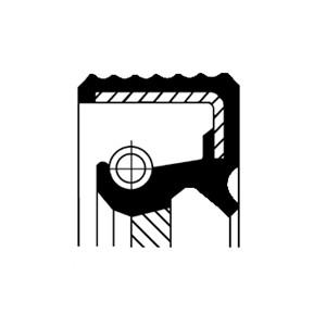 Oljepackningsring, vevaxel, Inre