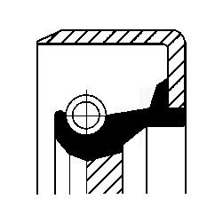 Oljepackningsring, manuell transmission, Ingång