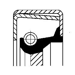 Akseltetningsring, girmekanisme, Inngang