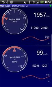 Bluetooth OBD, diagnoseverktøy til Android, Universal