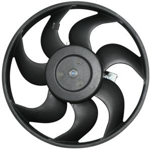 Elektromotor, radiator ventilator