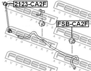 Stang, stabilisator, Framaksel, framaksel, Høyre eller venstre, Høyre, Venstre