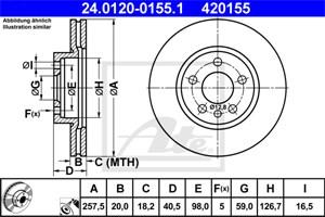 Reservdel:Citroen Evasion Bromsskiva, Framaxel