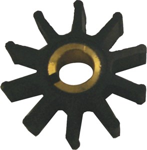 Impeller, Force
