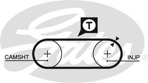 Reservdel:Volkswagen Transport Kamrem