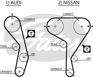 Reservdel:Audi 80 Kamrem