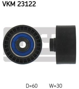 Medløberhjul, tandrem, Højre
