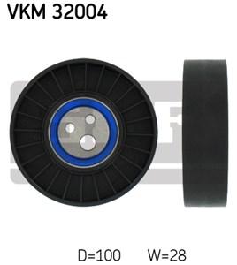 Medløberhjul, multi-V-rem, Nede til højre, Højre, Oppe, Venstre