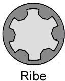 Boltsett, sylindertopp