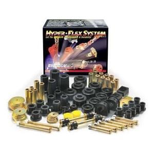 HyperFlex MasterSet