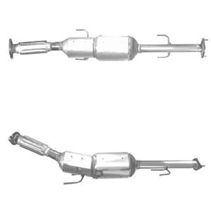 Dieselhiukkasuodatin
